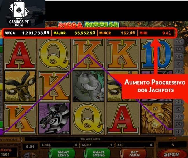 Jackpots progressivos o que são e como funcionam