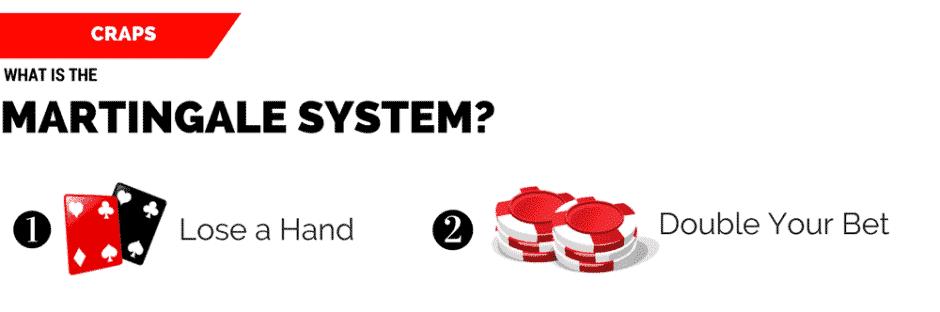 Sistema de Martingale